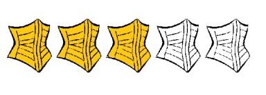 corset rating